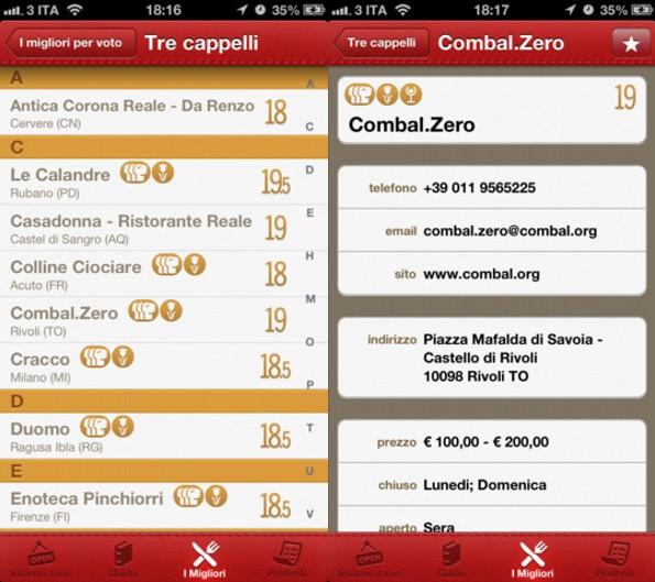 Ristoranti d'Italia 2013: la guida dell'Espresso al mangiare bene